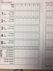 Club Fitting Scoring System